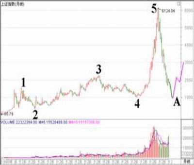 股票怎么看主力跑,怎么能看出股票庄家要跑