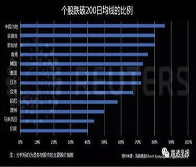 上海数据港股票价格,山姆速度是什么意思