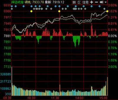 股票账户创业板,开第二个股票账户能开创业板