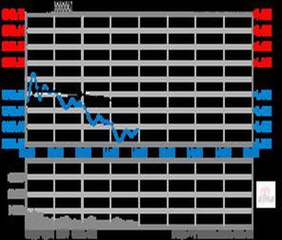 中贝通信股票行情东方,哪些B股股票公司没有A股