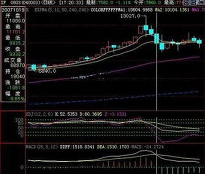 正邦科技股份股票行情,正邦科技股票于哪年发行上市