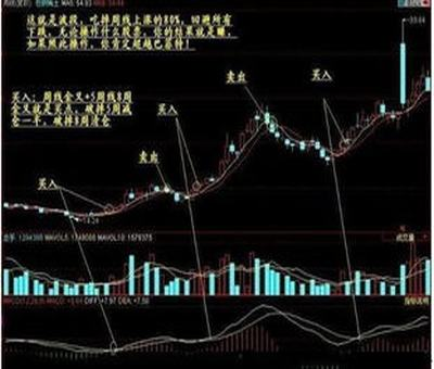 长旭科技股票行情,哪些股票是地产指数