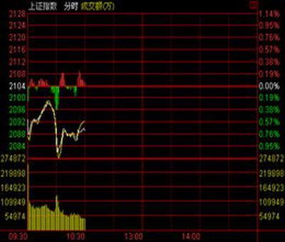 最新三诺生物股票股吧,最近观察了一些股票想投资买股票三诺生物代码300298不知道程序是什么该怎么买