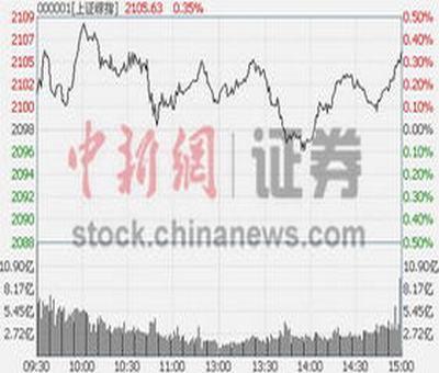 股票怎么看主力卖出,股票主力买卖指标怎么看