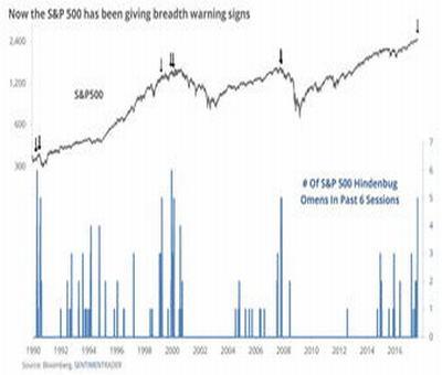 定增变并购,定向增发和股权转让有什么区别