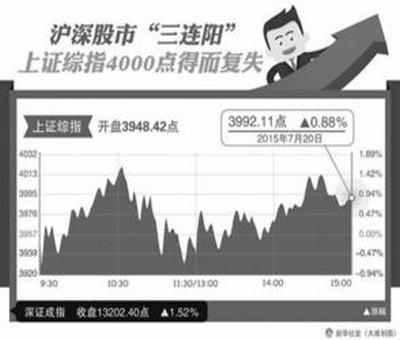 一分钟股票快速估值,怎么样能快速算出股票的估值