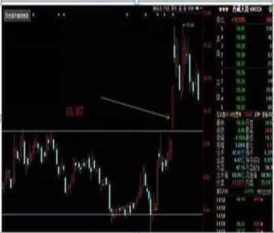 公司发行原始股票条件,发行原始股的审批条件