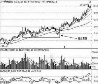 股票涨停20%,涨停20%的是什么股票