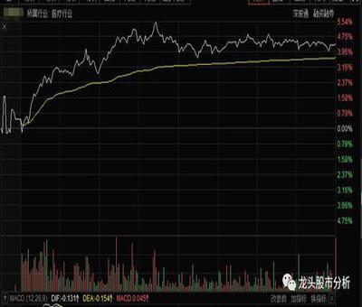 股票盈利了还st,ST股票盈利多长时间摘帽