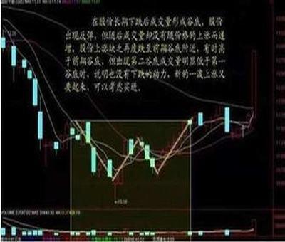 上海股票期权标,目前股票期权有多少种标的