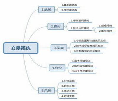上海汇伦江苏药业股票,上海汇伦江苏药业有限公司怎么样