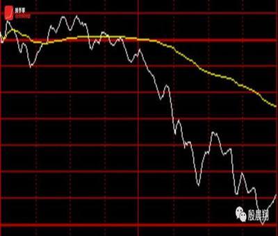 股票盈利20点是多少,股票收益多少止盈