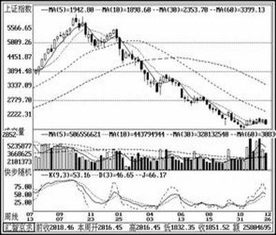 猪流感概念股票,猪流感对股市有什么影响