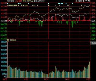 上交所股票交易税费,沪市股票交易手续费怎么算