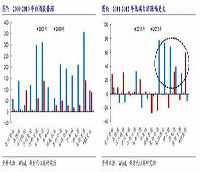 山西证券股票账户开头,山西证券账号几位数