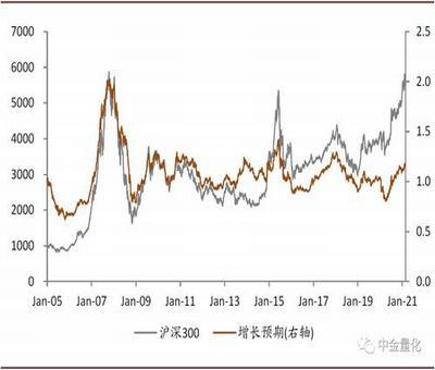山鹰纸业历史股票价格,山鹰纸业股历史最高值