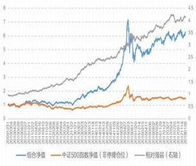 金融股票行情:金融股票有哪些