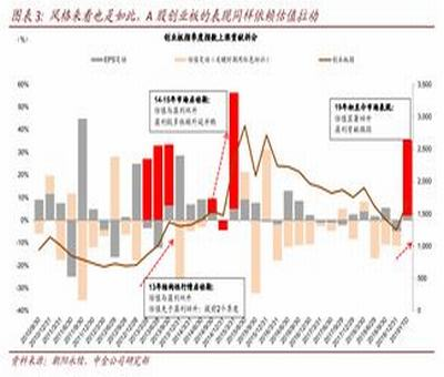 一个概念股票都跌,为什么别的股票都涨我的青岛港跌