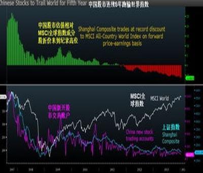 一带一路股票分析报告,一带一路股票