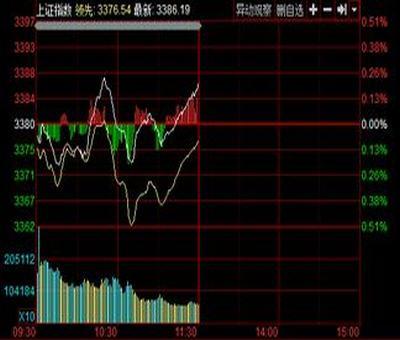 山西证券股票行情,山西证券券商股中形态比较好的一只压力位120线