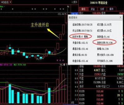 上海股票期权app,有好的个股期权平台吗