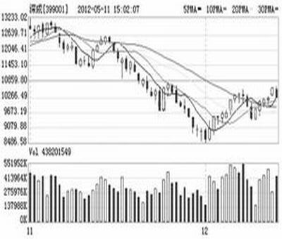 最新康美药业股票分析,康美药业股票最低价格