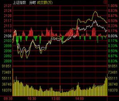 股票营收高利润低,股票的净利润率是高好还是低好