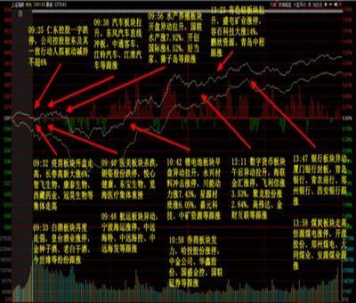 为什么期货比股票风险大