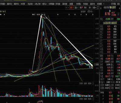 一个亿股本股票,怎样把总股本在1亿的股票找出来