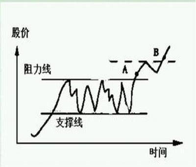 一带一概念股票有哪些,一路一带有哪些股票