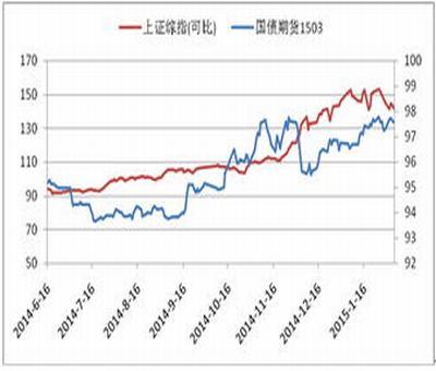 一个公司有几股股票,一个公司的股票有多少股