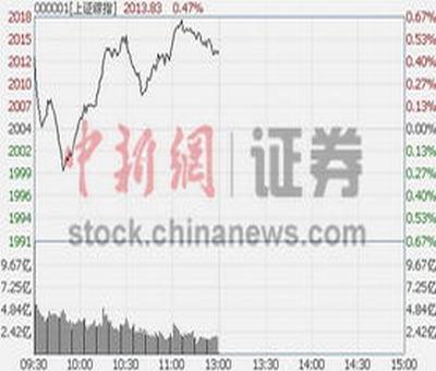上海股票价格一览表,上海上港股票价格