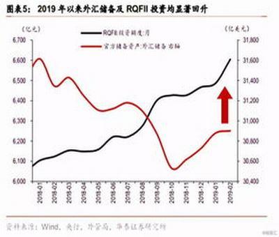 上海股票定增基金,一般人可以买上市公司的定增基金吗