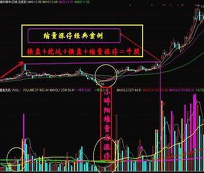 一个公司股票涨跌,股票涨跌对上市公司有何影响