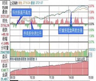 上海重工股票行情查询,中国重工股票有哪些