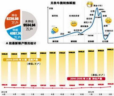 山西美锦集团股票价格,美锦能源集团的上市情况