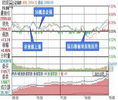 山鹰纸业股票价格6,股票山鹰纸业600567什么价位卖出呢