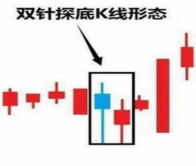 怎样计算股票买卖成本