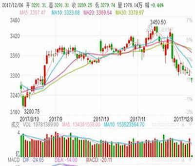 有无查股票主产(主营)是什么的软件,如甘草磷涨价了,就可以搜索哪些股票是甘草磷的主厂商,然后买进…