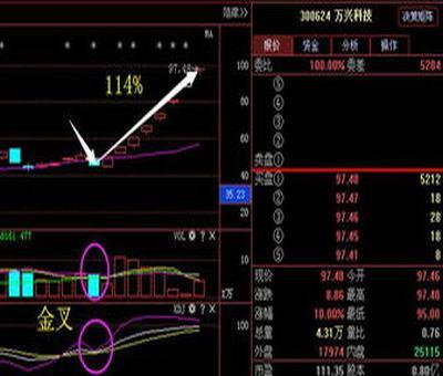 一带一路股票分析雪球,一路一带有哪些股票