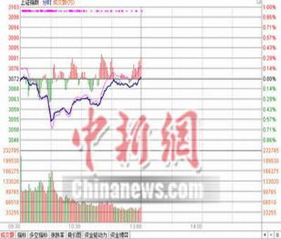 重组终止股票复牌涨停,重组失败的股票复牌时会跌停吗