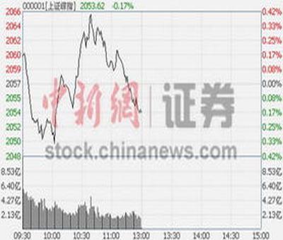 定增倒挂影响,定增对股价的影响
