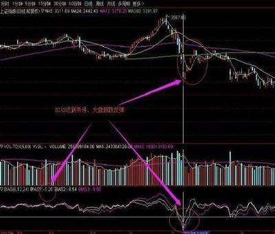 证券行业股票基金,证券基金股票有什么区别