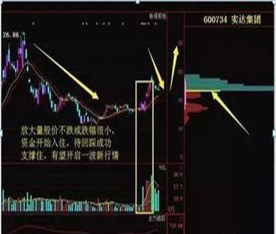 一段时间涨停股票公式,求通达信软件:5天前【特定时间】涨停的股票的选股公式谢谢!