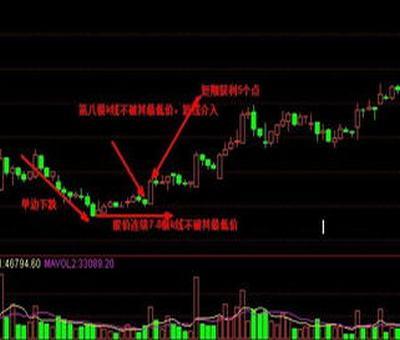 一个股票分析师多有钱,股票分析师那么厉害自己咋不去做