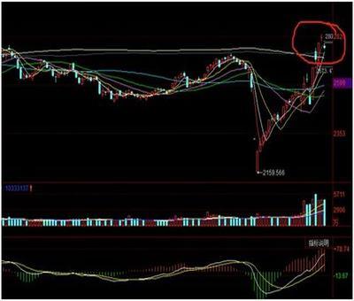 一帆风顺上市公司股票,《大时代》里丁蟹公司股票上市,就被陈滔滔狙击。那陈是不是打压前就有丁公司股票了