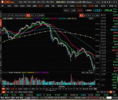 股票怎么找到龙头,如何寻找龙头股