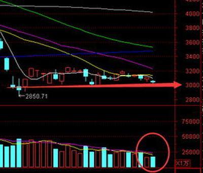 重组中股东股票冻结,股东股票法院冻结