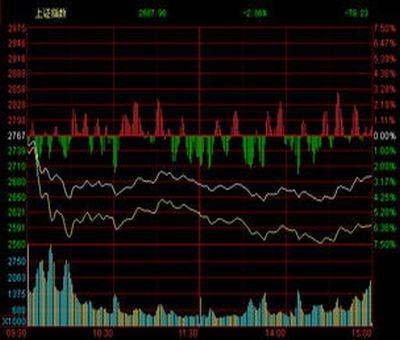 股票帐户打新条件,打新股的条件