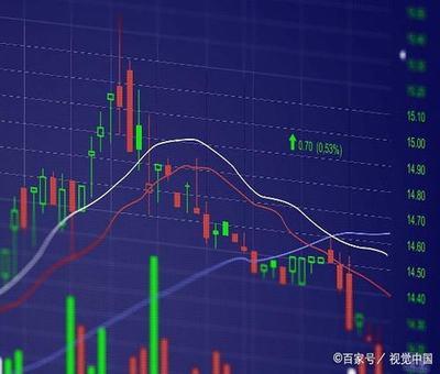 一点股份股票,股权和股份股票有什么区别有没有通俗一点的说法